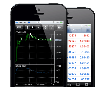 iPhone Mobile Phone Trader Forex Trading Platform