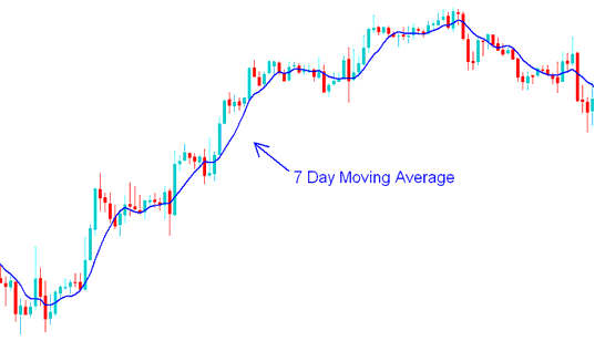 Forex for short term or long term