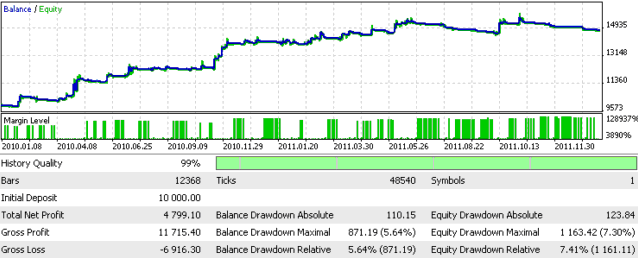Automated forex trading software reviews