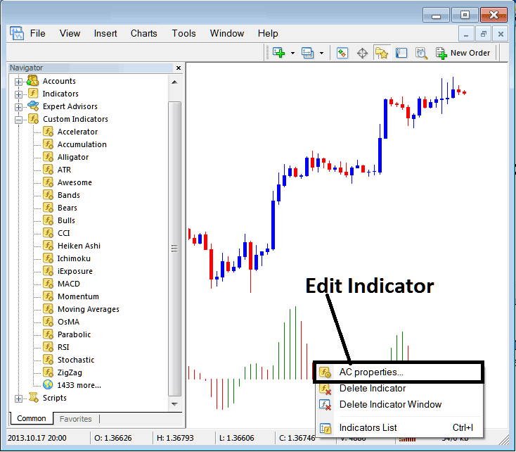 How to Edit Accelerator Oscillator Indicator Properties on Metatrader 4