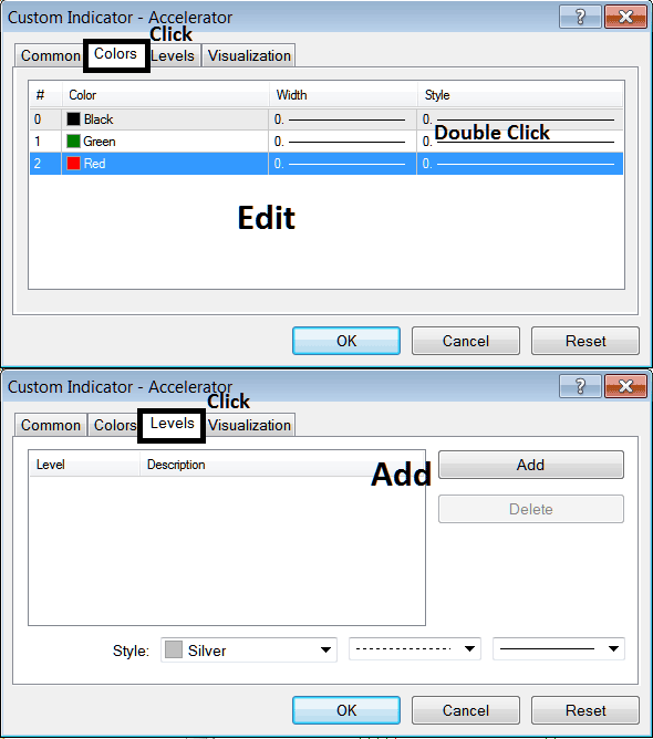 Edit Properties Window For Editing Accelerator Oscillator Indicator Settings