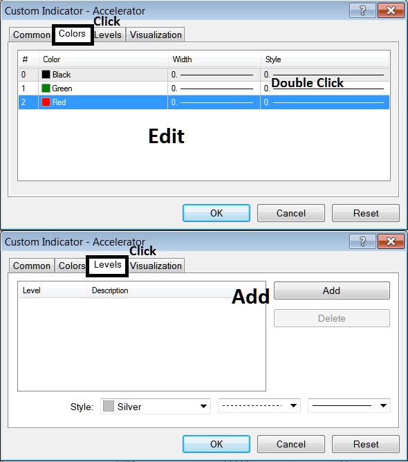 Accelerator oscillator forex indicator
