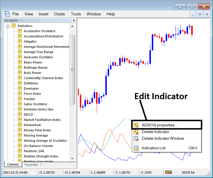 Edit Average Directional Movement Index, ADX Indicator Settings on Metatrader 4