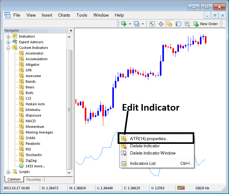 Edit Average True Range Indicator Settings on Metatrader 4 Platform