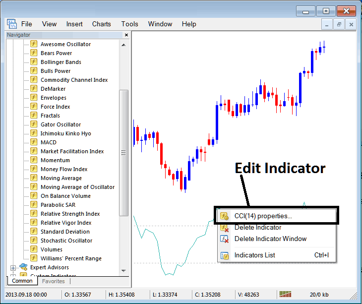 How to Edit CCI Indicator Properties on Metatrader 4