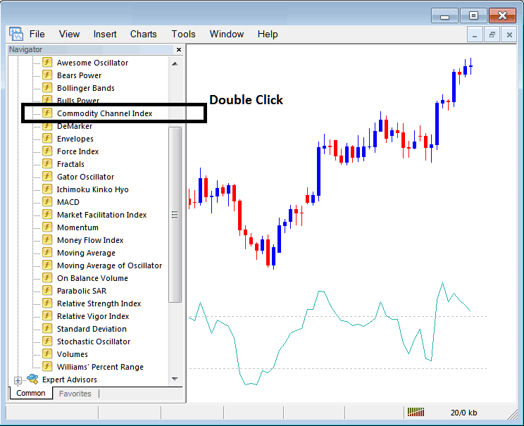 How to Trade With CCI Indicator on Metatrader 4 Platform