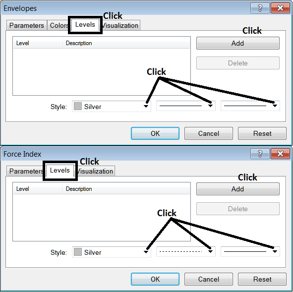 Edit Properties Window For Editing Force Index Indicator Settings
