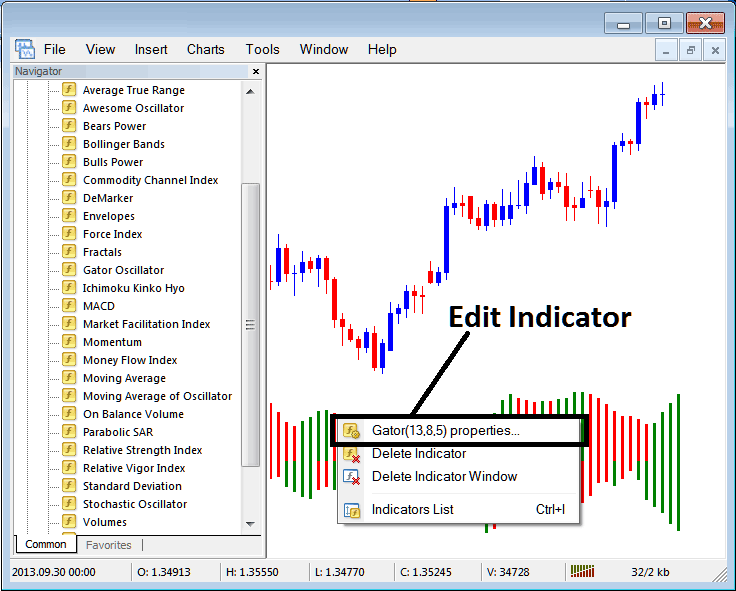 How to Edit Gator Oscillator Indicator Properties on Metatrader 4