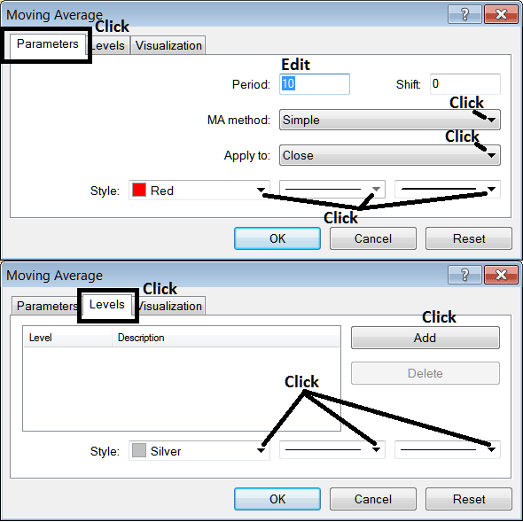 How to Edit Moving Average Indicator Properties on Metatrader 4