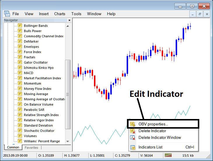 How to Edit On Balance Volume Indicator Properties on Metatrader 4