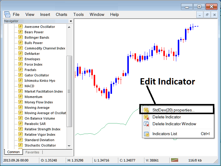 How to Edit Standard Deviation Indicator Properties on Metatrader 4
