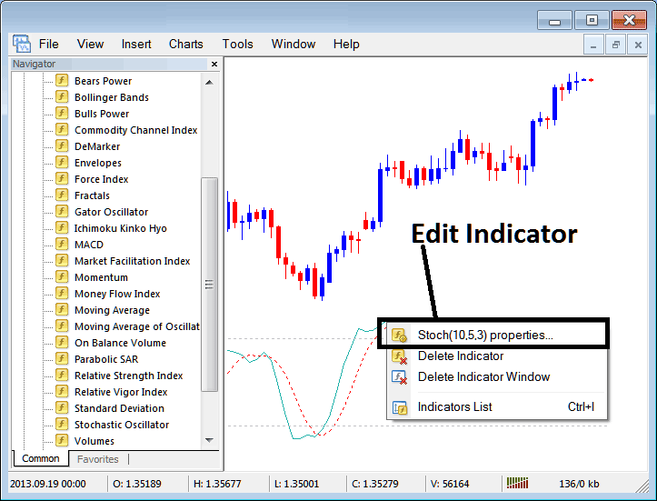 Edit Properties Window For Editing Stochastic Oscillator Indicator Settings
